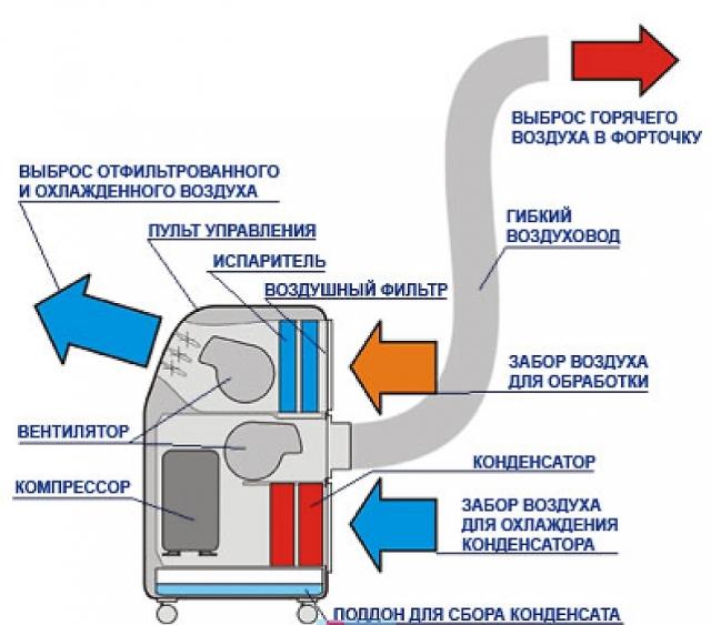 IDEA IPN-12 CR-SA7-N1