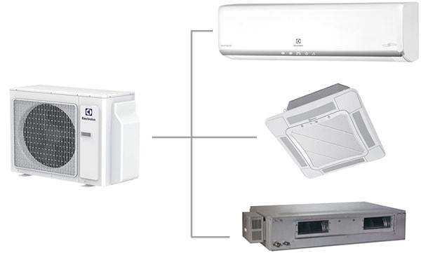 Наружный блок мульти сплит системы Electrolux EACO/I-24 FMI-3/N3