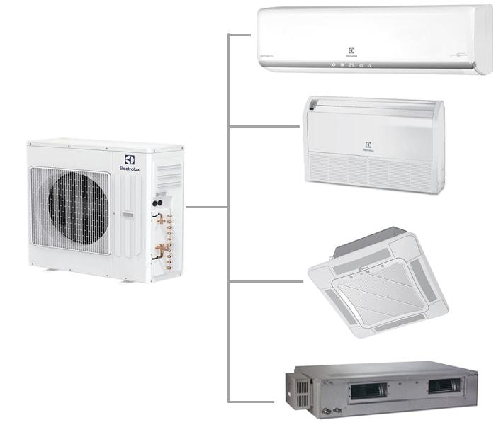 Наружный блок мульти сплит системы Electrolux EACO/I-36 FMI-4/N3
