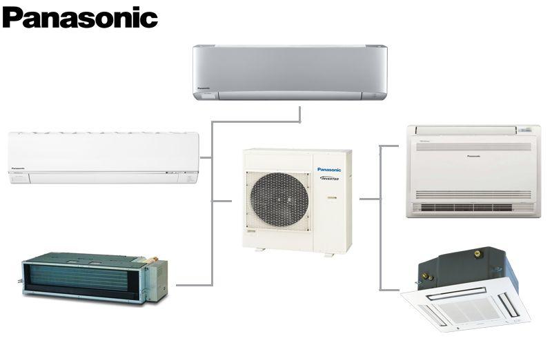 Мульти сплит системы Panasonic