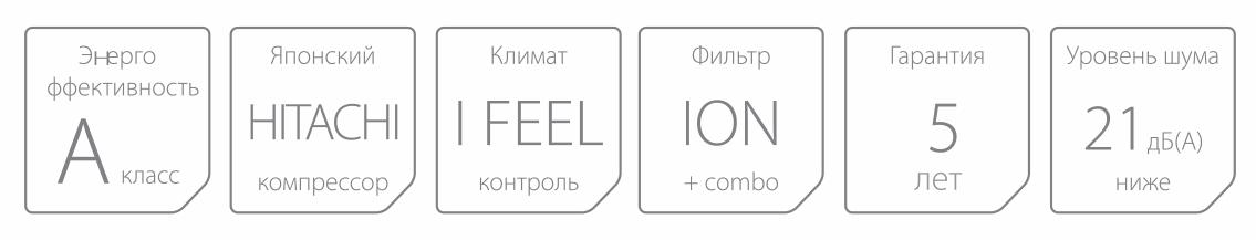 Функии кондиционера Ballu BSPI-10HN1/Black серии Platinum Black DC Inverter