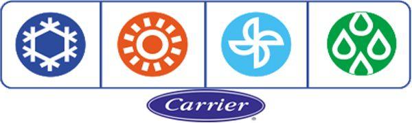 Функции и основные особенностикондиционера Carrier 42QHA012N / 38QHA012N серии Hiwall