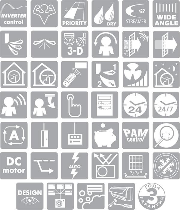Функции и основные особенности кондиционера Daikin FTXM60M/RXM60M9серии Perfera Inverter