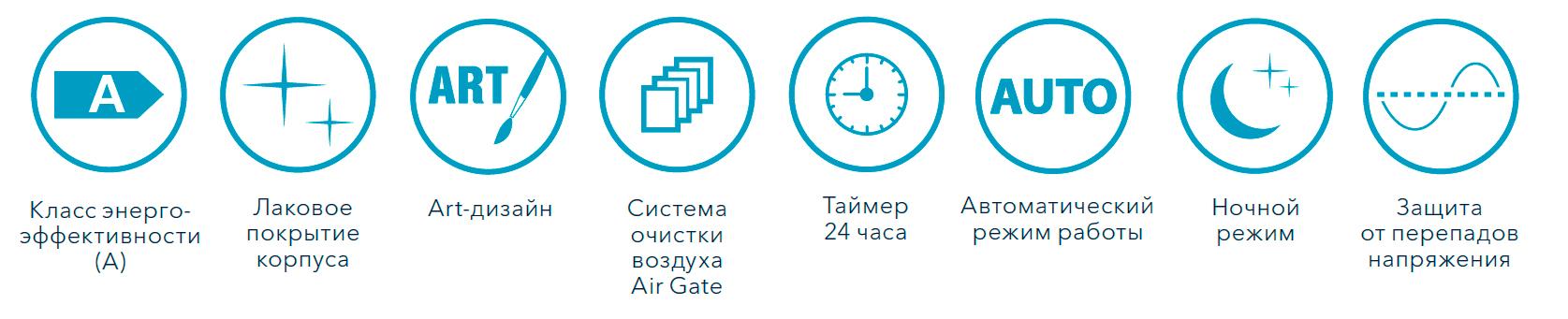Функции и основные особенности кондиционера Electrolux EACS-07HG-B/N3 серии Air Gate