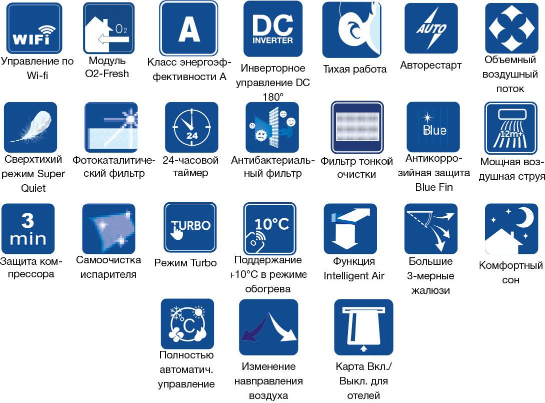 Основные особенности инверторных кондиционеров Haier Хаер AS24NB3HRA-M серии Family DC Inverter