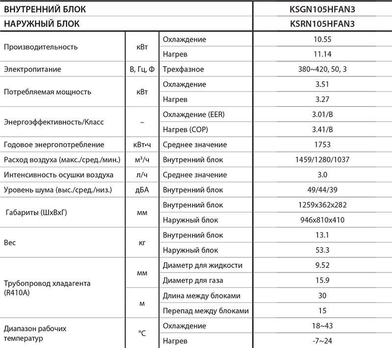 Технические характеристики кондиционера Kentatsu KSGN105HFAN3 серии Naomi