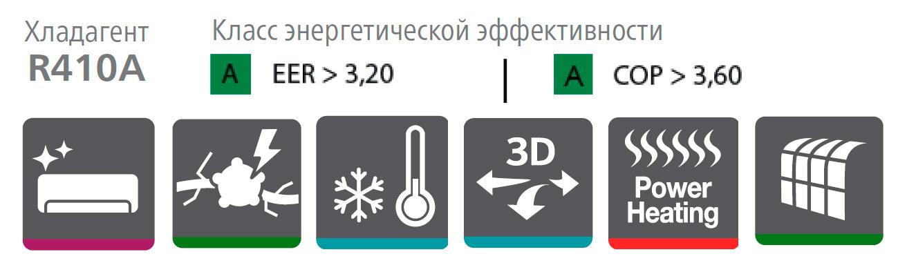 Основные особенности кондиционеров ЛЖ серии Арткул Галерея Картина