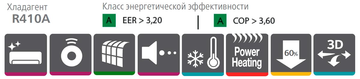 Основные особенности кондиционеров ЛЖ серии Арткул Стилист