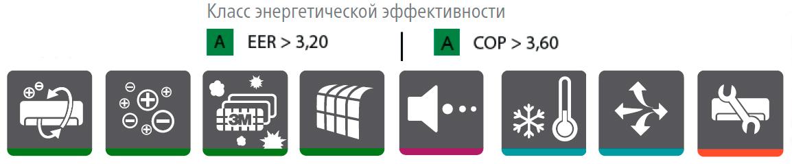 Основні особливості інверторних кондиціонерів ЛШ серії Арткул Слім