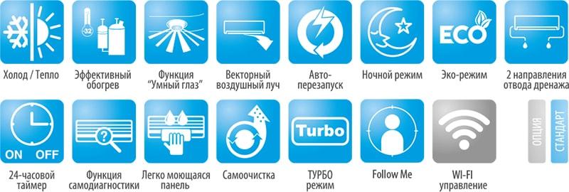 Функции и основные особенности кондиционера Мидея OP-09N8E6-Iсерии Oasis Plus Inverter