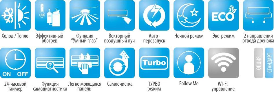 Функции и основные особенности кондиционера Мидея MT-09N8D6-I серии Ultimate Comfort Inverter