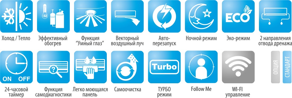 Функции и основные особенности кондиционера Мидея MT-12N8D6-I серии Ultimate Comfort Inverter