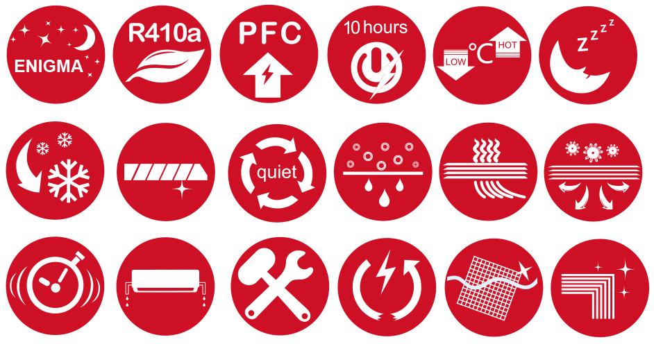 Функции и особенности кондиционера Olmo OSH-18PH6D серии Comfort