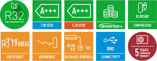 Основные особенности и функции кондиционера сплит-системы Panasonic CS/CU-HZ12RKE-1серии NordicInverter
