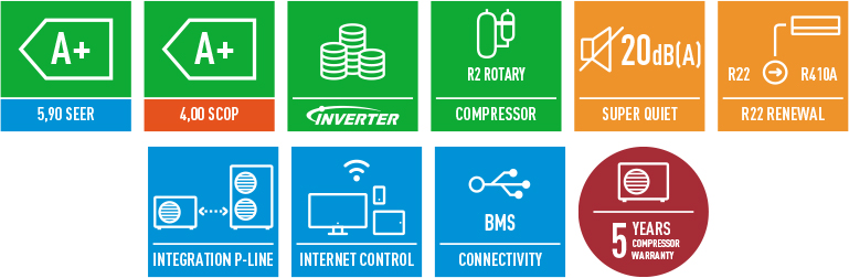 Основные особенности и функции кондиционера сплит-системы Panasonic CS/CU-BE25TKD серии StandardInverter