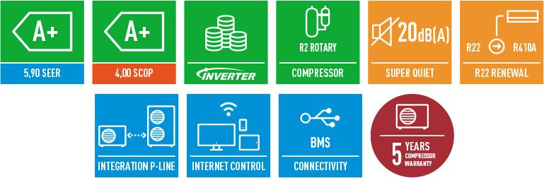 Основные особенности и функции кондиционера сплит-системы PanasonicCS/CU-BE50TKD серии StandardInverter