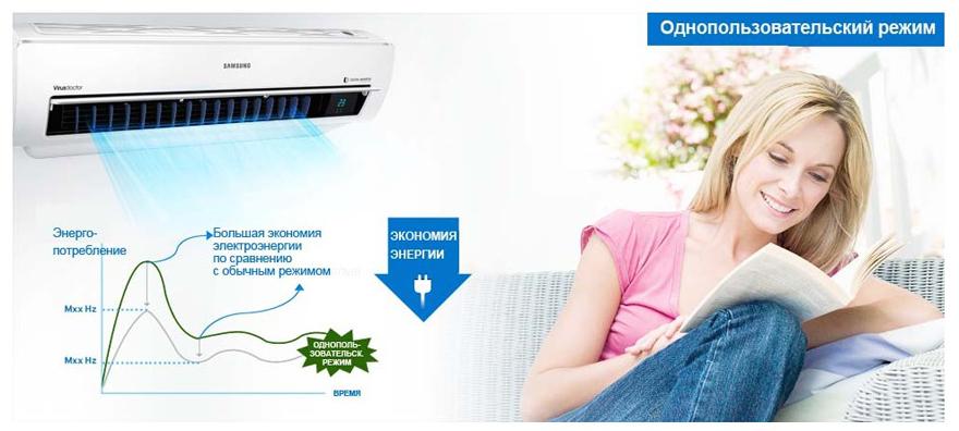 Экономьте электроэнергию, когда вы один в доме Samsung AR09MSPXBWKNER