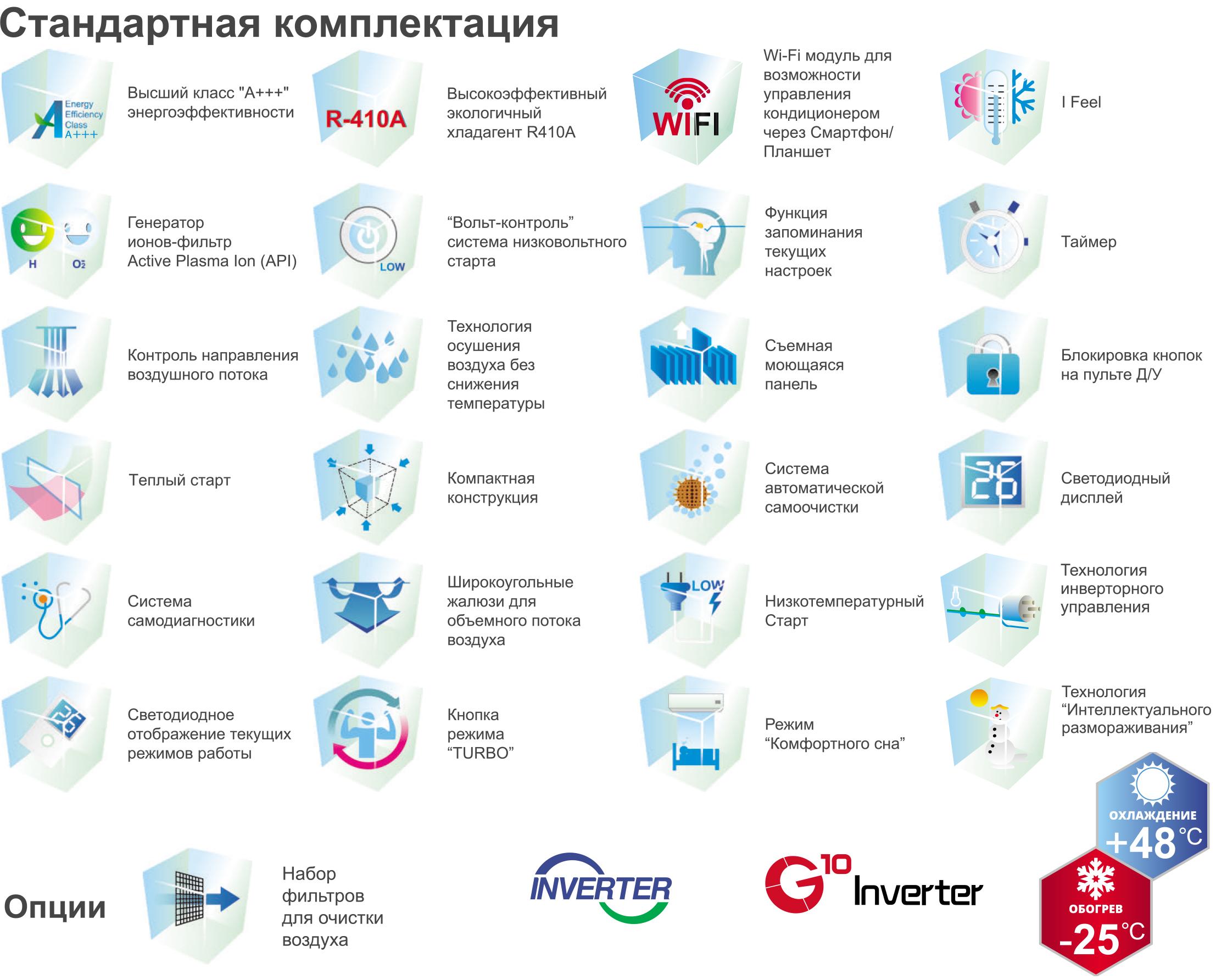 Функции и основные особенности кондиционера Tosot GL-24WF серии HANSOL Winter Inverter