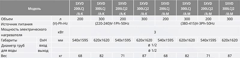 Технические характеристики водяного бака теплового насоса Gree Versati II